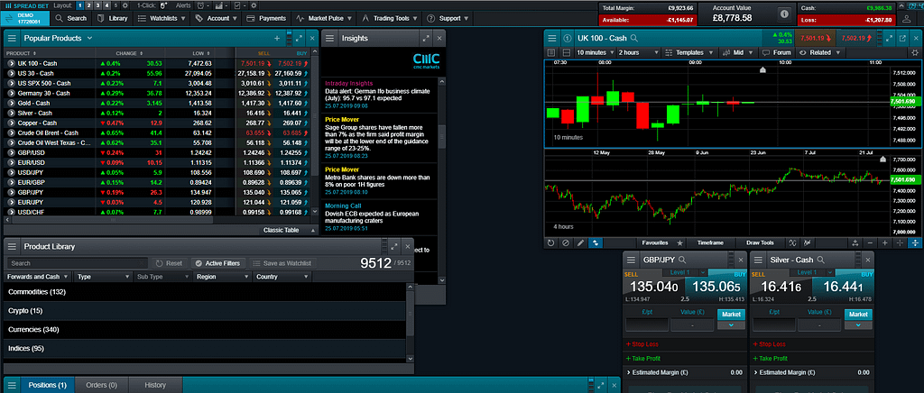 Spread betting interfaces often resemble real life trading terminals