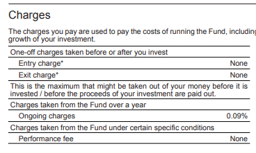 How to reduce the costs of investing - stick to funds with low ongoing charges.