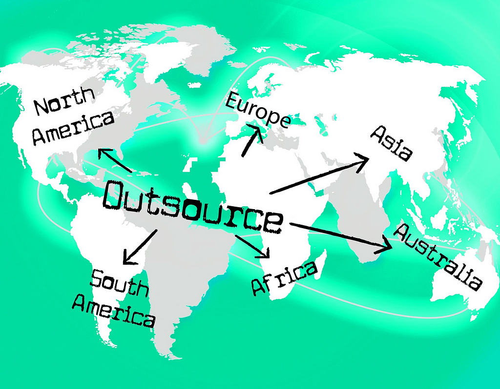 Outsourcing - Definition