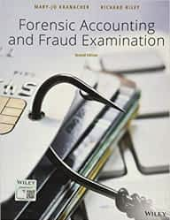 Fraud Examination and Forensic