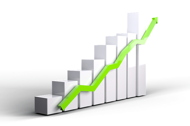 Dividend income tends to rise gradually and steadily compared to share prices.
