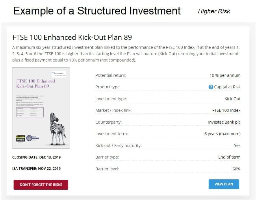 High Risk Structured Product / Structured Investment